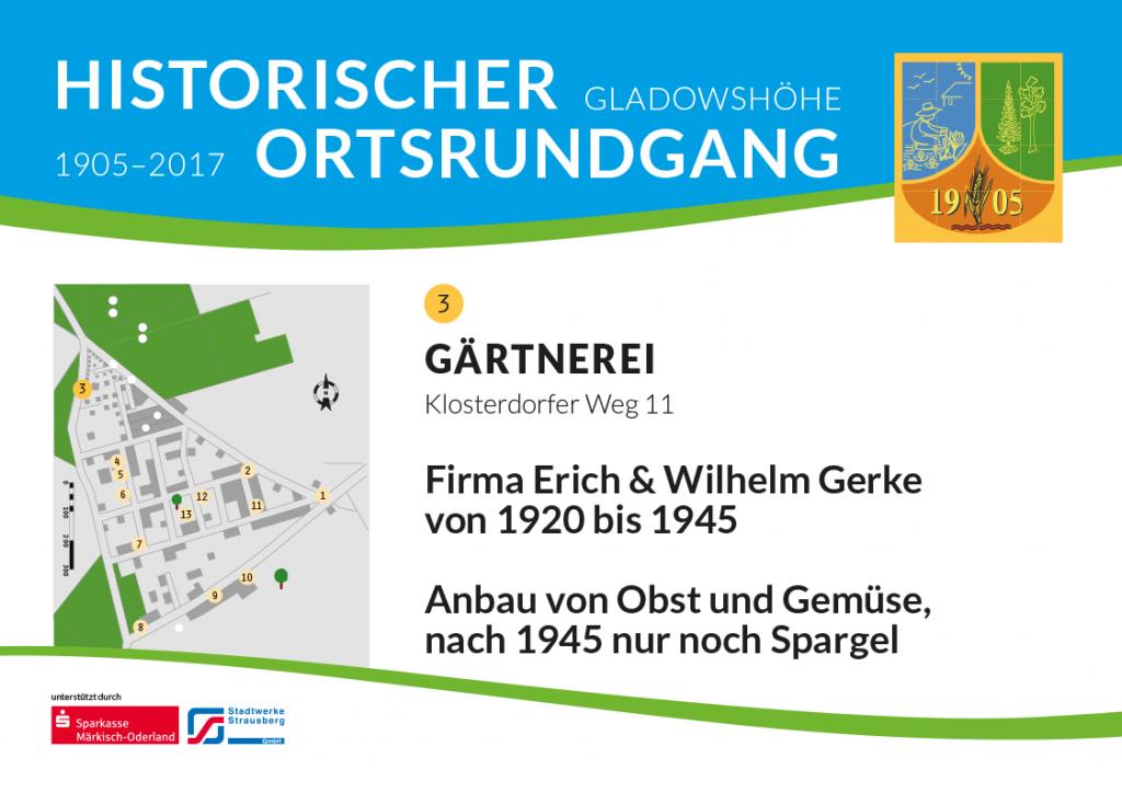 Gärtnerei, Grafische Darstellung